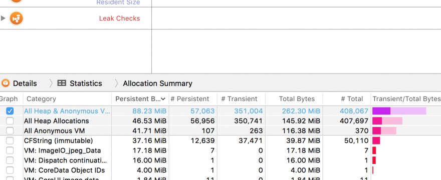 Memory Leaks and Resource Management in Swift and iOS